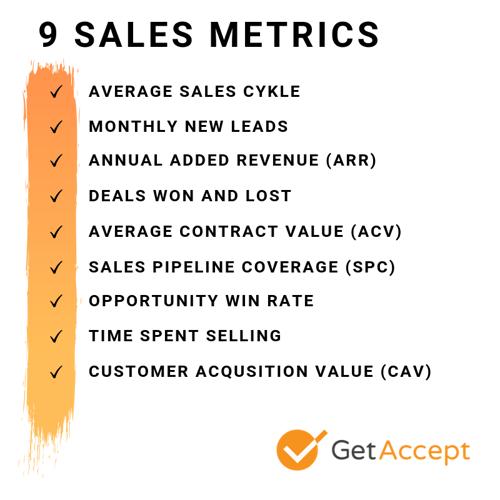 9 sales metrics