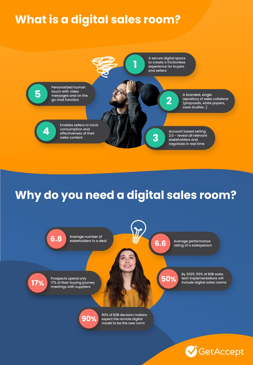Digital_sales_room_infographic_small