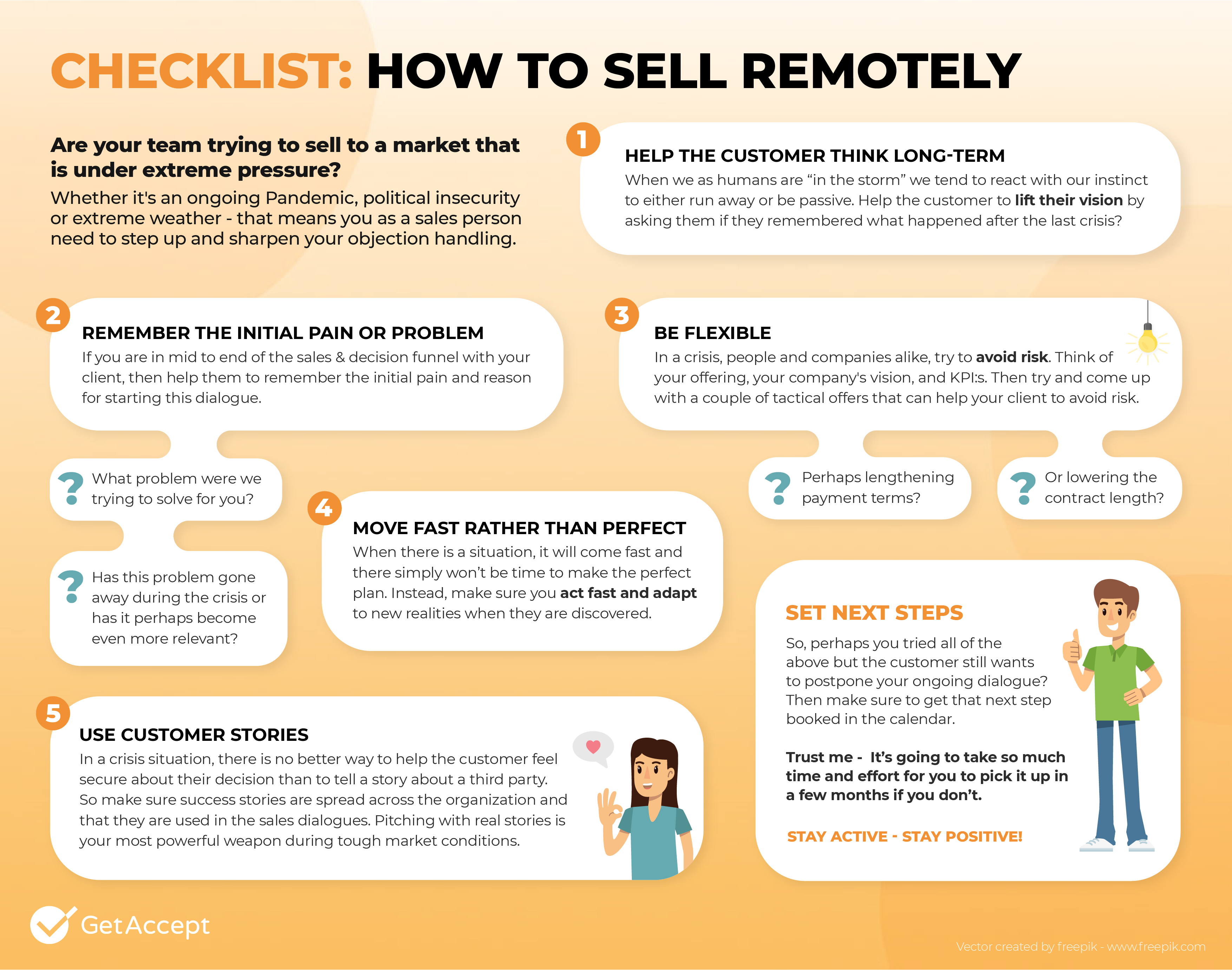 Infographic_sell_remotely (1)
