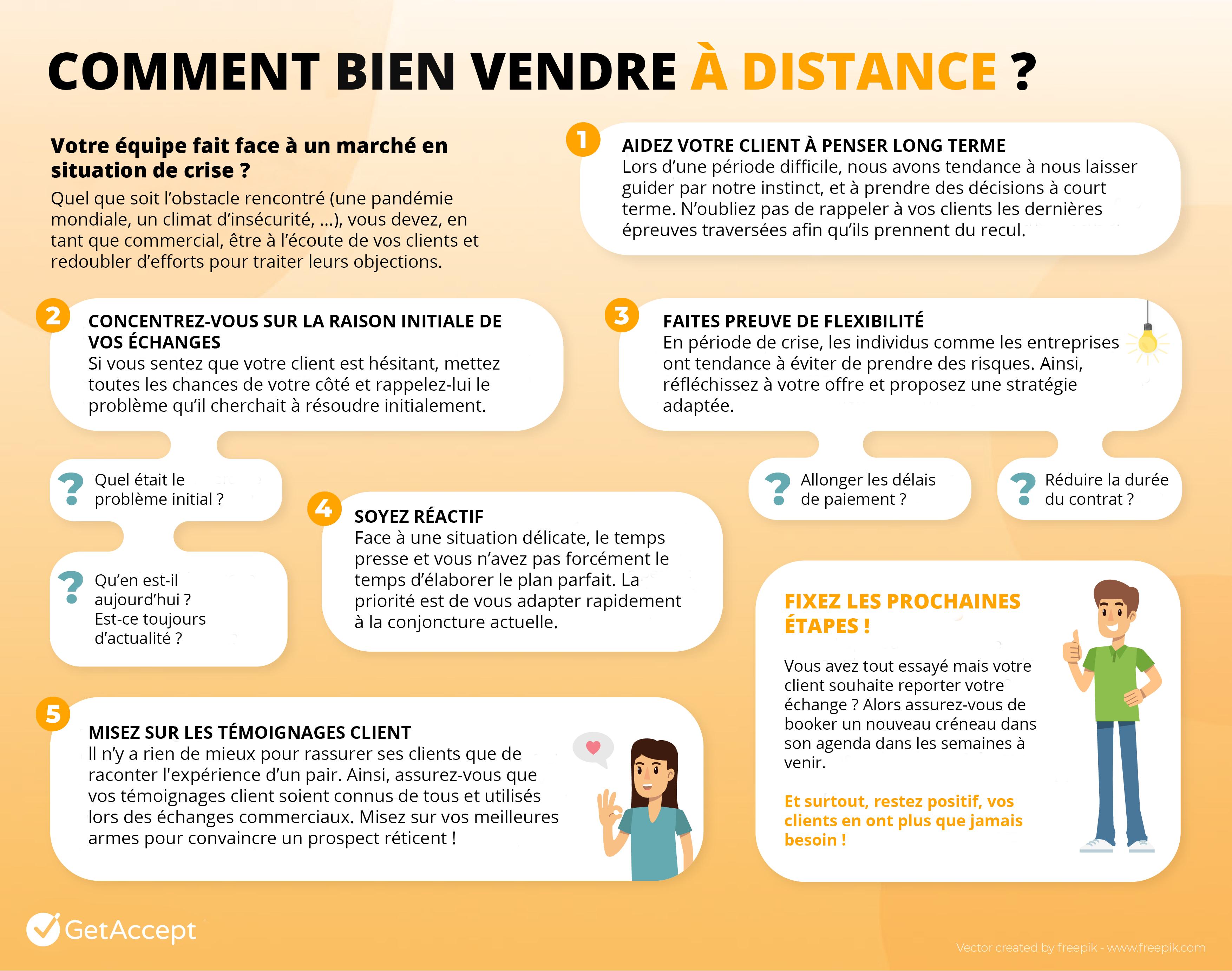 Infographie-GetAccept-bien-vendre-a-distance-2
