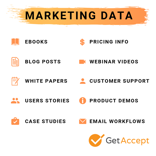 Marketing data