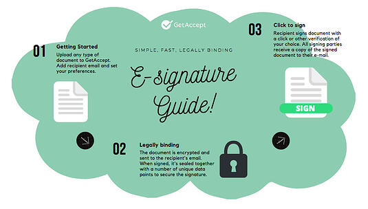 esignature-guide-us-getaccept