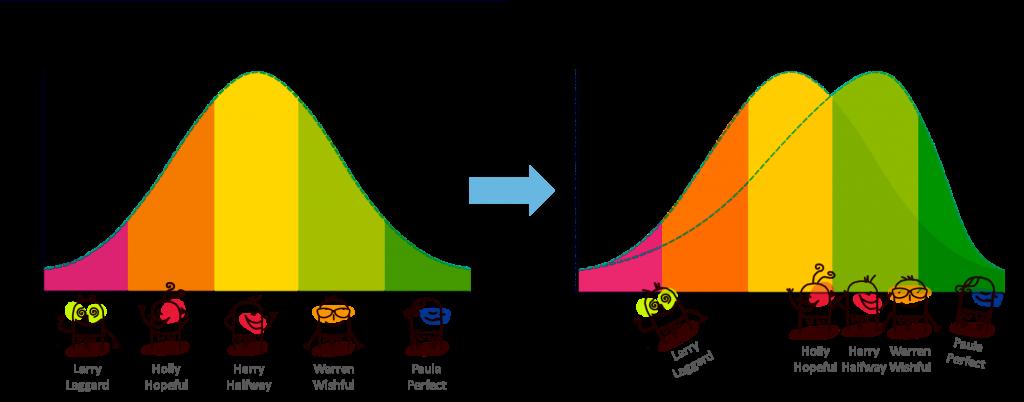quota-distribution