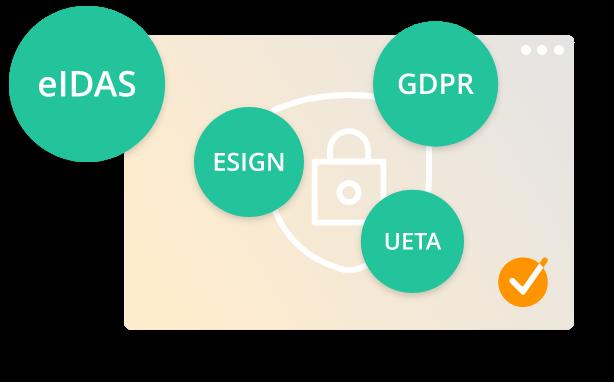 eIDAS security and GDPR